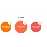 广州黄埔区催乳师培训班招生信息,如何考催乳师证