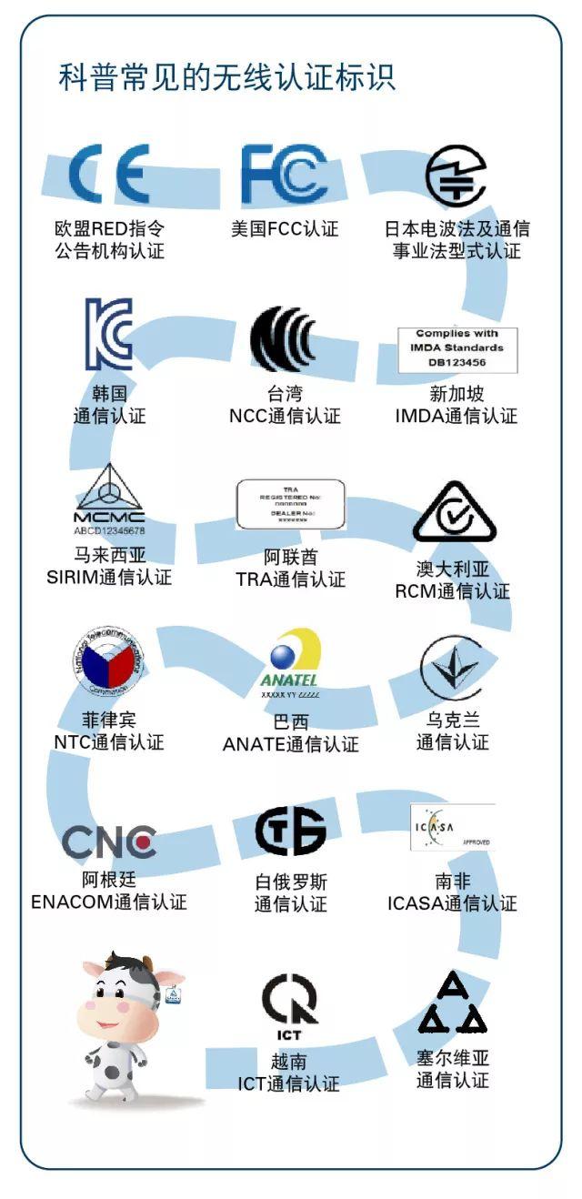 激光安全等级IEC60825-1测试激光产品安全等级报告